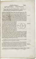 [Elements. English] The elements of geometrie of the most auncient philosopher Euclide of Megara...