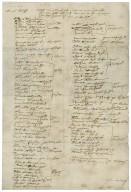 List of recusants