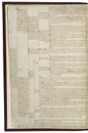 [Topographical descriptions, regiments, and policies]