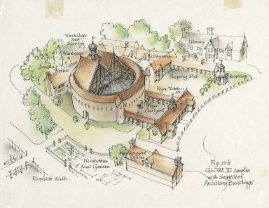 Shakespeare's Globe in America