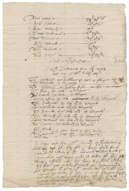 List of obligations, rents, indentures