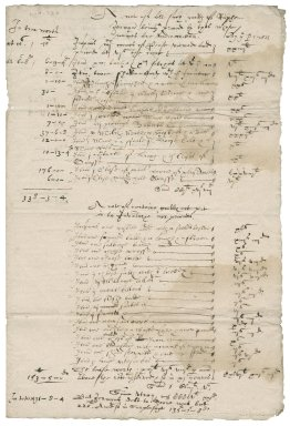 Notes by Nathaniel Bacon on the goods of Ralph Jermin