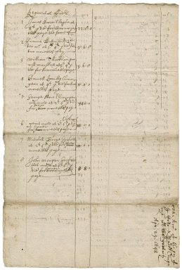 Account of the payments to Major Thomas Jennings and his company