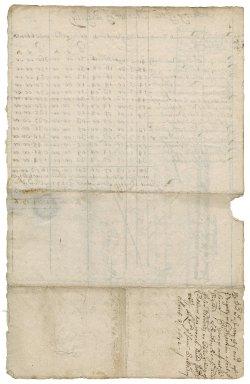 Letter from William Bennet, Westend, to Robert Bennet, Launceston