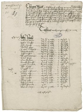 Great Britain. Office of the revels. Shroftyde Anno edwardi Sexti ij. Chargis Aswell in traslating [sic] of maskyng garmentes and makyng of iiij new maskes...as also in makyng an Oven ffor the kinges players...