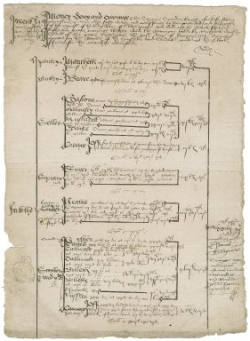 Cawarden, Sir Thomas. Mensae Ianuarij & Februarij ... 1556. Money Dewe and owinge to Sir Thomas Cawerden knight, aswell for sondry prouisions, as diuers other freshe Acates and necessaries by him provided and bought at the request of the lady Anne of Cleves grace and laide into the Black ffriers... 1556.