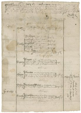 Cawarden, Sir Thomas. Mensae Ianuarij et ffebruarij ... 1556. Money Dewe and owinge to Sir Thomas Cawarden knight as well for sondry prouisions as diuers other freshe Acates and necessaries by [him provid]ed and bought at the requests of the lady Anne of Cleves grace and laide into the [Blac]k friers ... 1556.