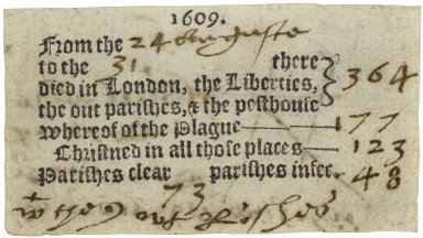 London - BILLS OF MORTALITY - Blank Bills (Briefs) 1609. From the [ ] to the [ ]