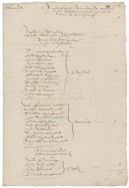 Gardyner, William. List of Recusants in several Sothwark prisons.
