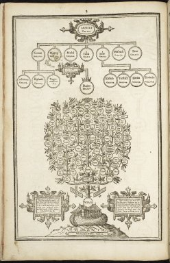 [Genealogies recorded in the Sacred Scriptures] The genealogies of Holy Scriptures.
