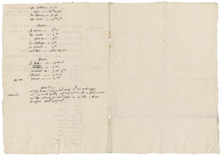 Notes of Nathaniel Bacon on a hearing in the Blofield-Wyndham case