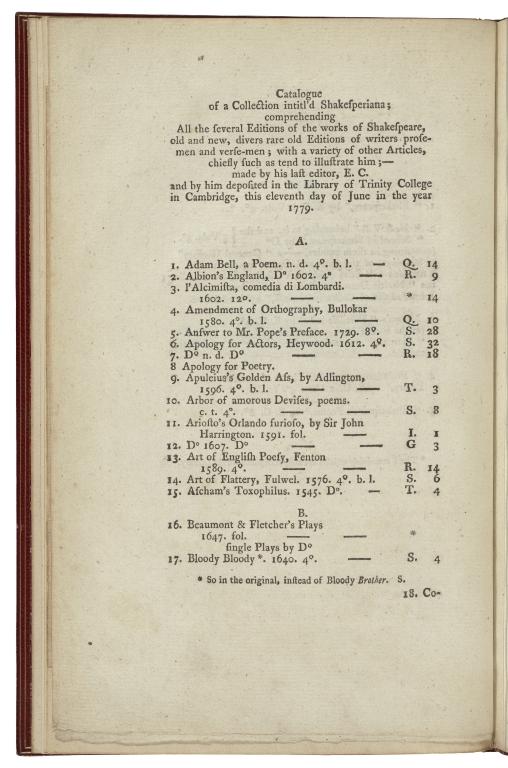 Catalogue of Mr. Capell�s Shakesperiana;...
