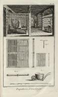 Encyclopedie…
