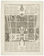 Plan général des jardins, bosquets, et pièces d'eau du Petit Parc de Versailles [graphic] / par Girard ; gravé par Raymond.