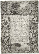 A perpetuall ephemeris, or, table shewing the day of the month for ever [graphic].