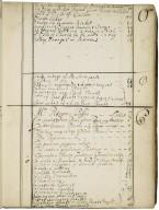 Cookery and medicinal recipes [manuscript], ca. 1675-ca. 1750.