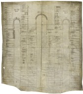 Plan of pews and the names of their holders [manuscript], ca. 1600.