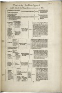 [Proclamations. 1597-07-06] By the Queene. Whereas the Queenes Maiestie, for auoyding of the great inconuenience that hath growen and dayly doeth increase within this her realme, by the inordinate excesse in apparel, ...
