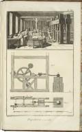 Encyclopedie, ou Dictionnaire raisonne des sciences ...
