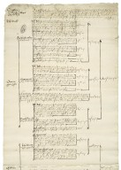 Great Britain. Office of the revels. Crystmas in Anno Regni Regis Edwardi vj Sexto. The Revelles. An Estimate of the contentes and valewe of soche parcelles and stuff as was delyuered owte of the storehouses of the kinge his Maiesties Revelles and tentes to be employed to the furnyture of the lorde of Misrule and his retynewe ...