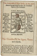 Neve, 1636. A new almanack and prognostication, with the forraigne computation serving for the yeere of our Lord God, and Saviour Iesus Christ, 1636. Being the bissextile or leape yeere. Rectified for the elevation of the pole Artick, and meridian of the