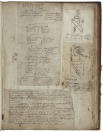 Scrapbook of heraldic and genealogical items of 16th and 17th centuries [manuscript], collected ca. 1700?