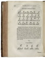 [De augmentis scientiarum. English] Of the advancement and proficience of learning or the partitions of sciences IX bookes. Written in Latin by the most eminent illustrious & famous Lord Francis Bacon Baron¯ of Verulam Vicont St Alban Counsilour of Estate and Lord Chancellor of England. Interpreted by Gilbert Wats.