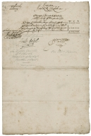 Accounts of charges in ordinary at Woolwich, Deptford and Portsmouth