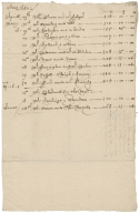 Accounts of a member of the Hale family
