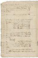 Account of taxes and repairs, Croydon, Cambridgeshire?