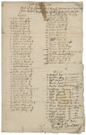 Note of the prisoners Richard Browne received from Martin Sanford, sheriff of Somerset