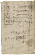 Account of rent arrears, King's Walden, Hertfordshire?