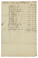 Account of money owed to Rose Hale