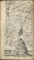The man in the moone: or A discourse of a voyage thither by Domingo Gonsales the speedy messenger.