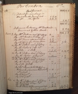 Account book of Covent Garden Theatre [manuscript], 1759-1760.