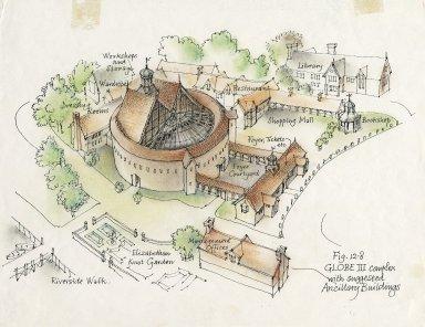 Shakespeare's Globe in America