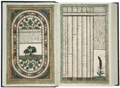 The Trevelyon Miscellany of 1608 : a facsimile of Folger Shakespeare Library MS V.b.232