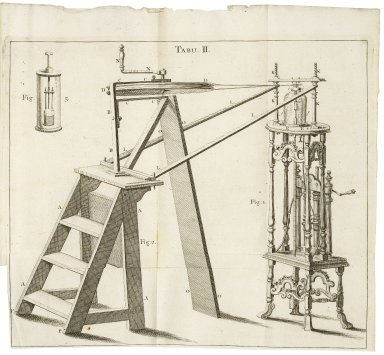 Physico-mechanical experiments on various subjects. ...
