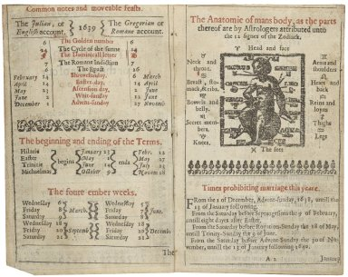Twells. An almanack for the yeare of our Lord God 1639.