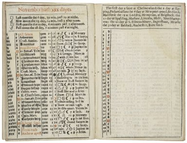 Dove 1631. A new almanack, for the yeare since the nativity of our Saviour MDCXXXI being the third after bissextile or leap yeare, and from our Saviours passion, 1598.