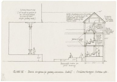 Sketch diagram for gallery elevation of the Detroit Globe