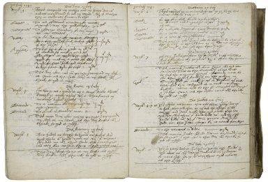 Diaries of Richard Stonley