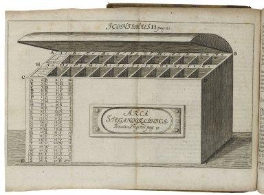 [Schola steganographica] P. Gasparis Schotti e Societate Jesu, Schola steganographica ...
