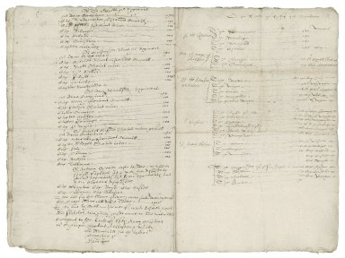Copy of The several regiments in this voyage of the Earl of Essex, June 1596 [manuscript], 17th century.