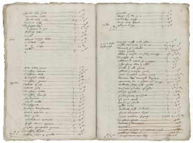 Inventory of household of Lady Dorothy Cokayne, [Ashbourne, (Derbyshire)],