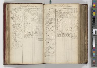 Accounts of Thomas Osborne, Duke of Leeds [manuscript], 1677 December 22-1678 December 20.