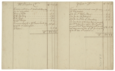 Accounts of Jacob Tonson with John Dryden for printing his translation of Virgil