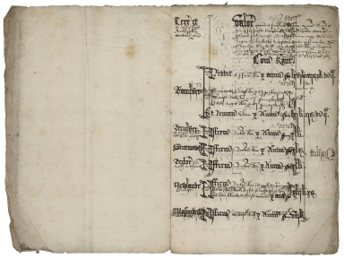 Valuation of the lands of the Archbishop of Canterbury, upon the death of Archbishop Grindal
