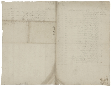 Accounts of Rose Hale