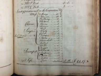 Profit and expense ledger [manuscript], 1761.